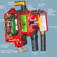 50 Johnson Outboard Motor Diagram Vt Calais Radio Wiring Problème Allumage Evinrude E40tleod - Hors Bord Mécanique Forum Bateau
