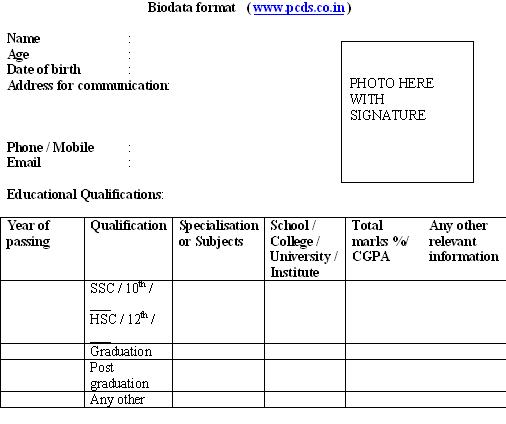 biodata covering letter format - free sample of cv resume job application letter format in