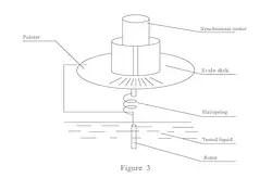 Analogue Dial Reading Viscometer / Viscosity Meter PCE-RVI