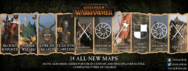 הכל רשום כאן. Total War: Warhammer