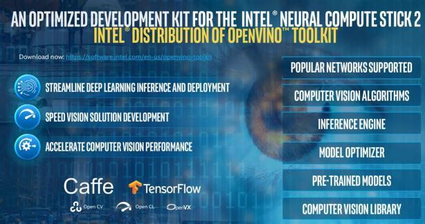 Intel_OpenVINO