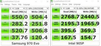 Intel 905P SSD Optane Review