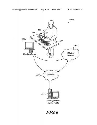 Die Steam Box: Vor- und Nachteile einer PC-Konsole für das