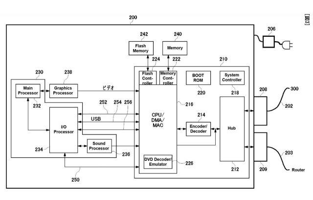 PS2-Spiele auf Playstation 3 spielen: Sony Patent für