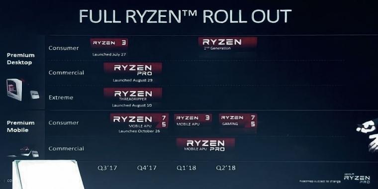 AMD: Ryzen 2XXX erscheint im 1. Quartal 2018 (1)