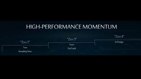 AMD Zen 2, Zen 3, and Zen 4