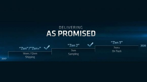 AMD's Zen 2 CPUs could only have a year to live… if Zen 3