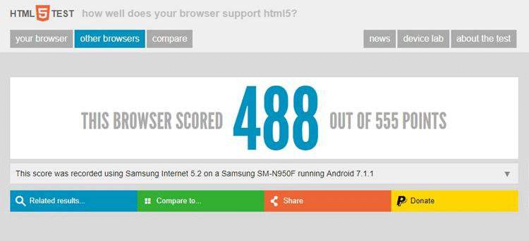 HTML5test-Samsung