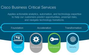 Cisco-Business-Critical-Ser
