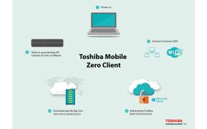 ZeroClient-Toshiba-01