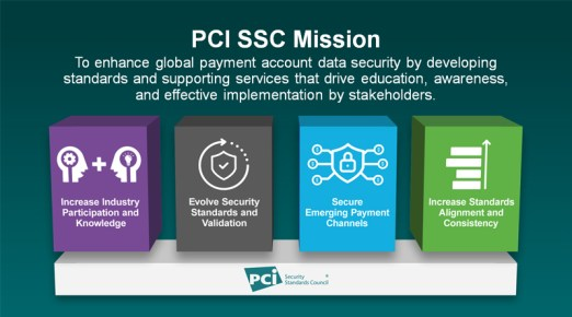 PCI SSC Strategic Framework