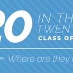 PCMA 20 in Their Twenties alumni