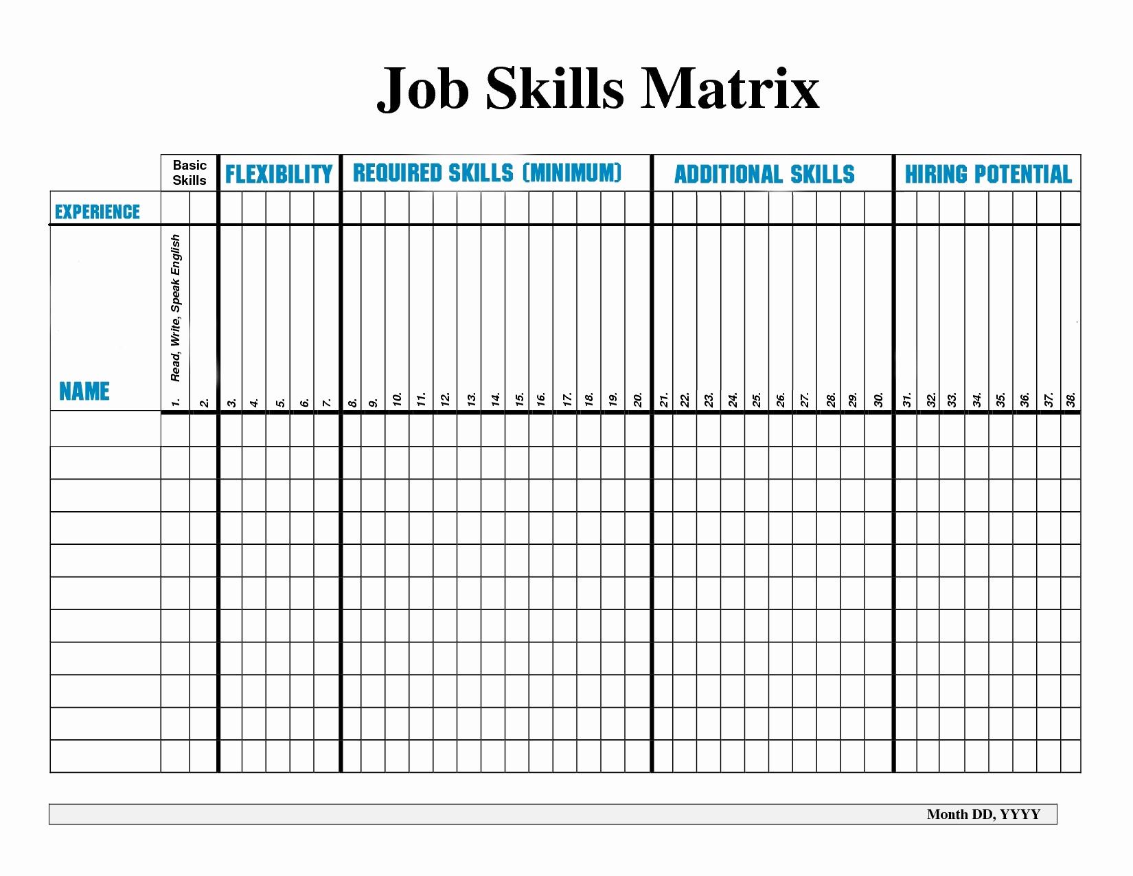 Employee Training Matrix Template