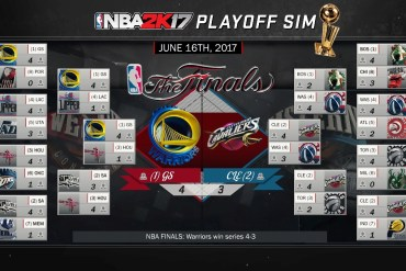 Playoffs 2016 2017 NBA 2K17