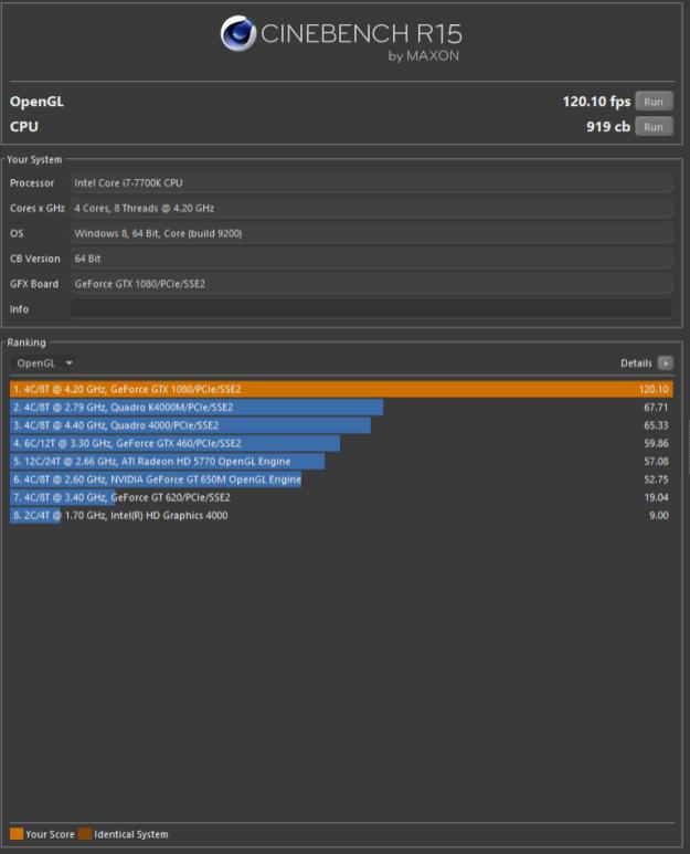 MSI Aegis Ti3 Análisis - Cinebench R15 GPU