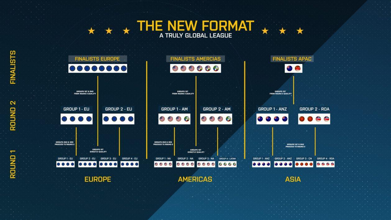 CS:GO Pro League