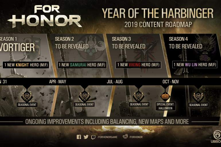 The Year of the Harbinger