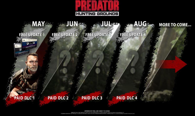 PredatorHunting Grounds Schwarzenegger