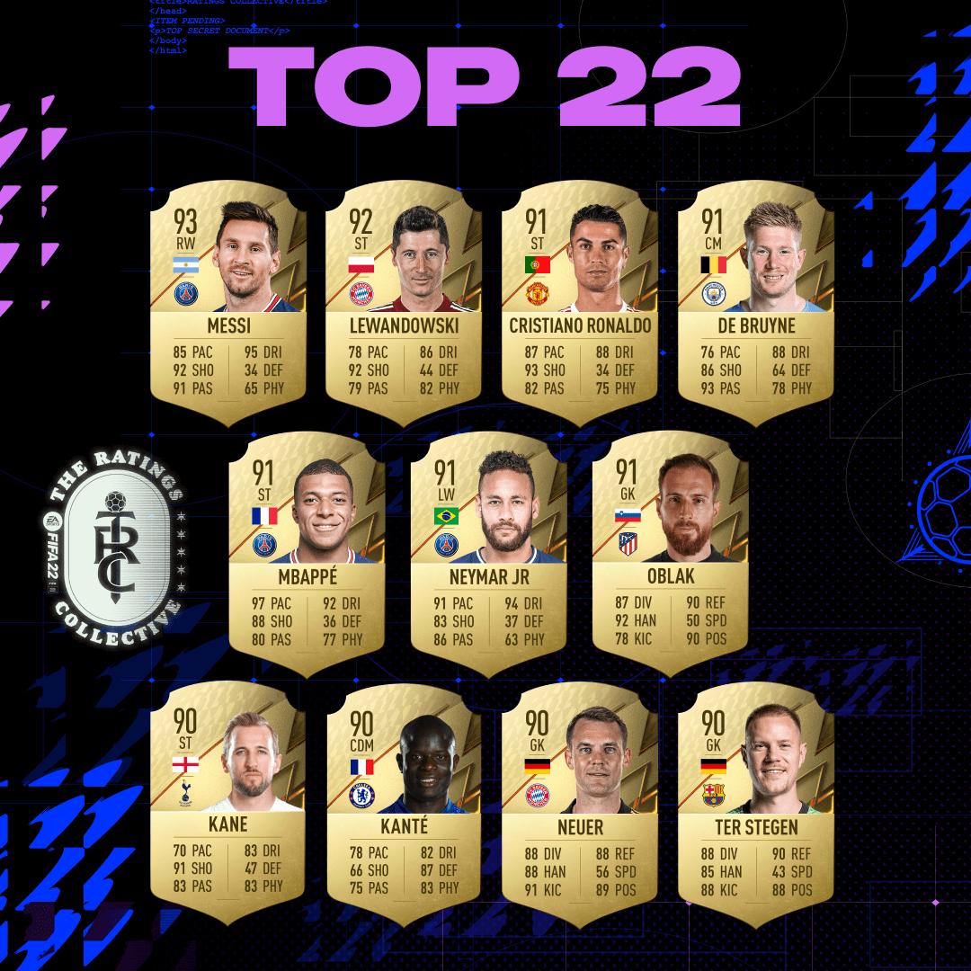 top 22 de FIFA 22