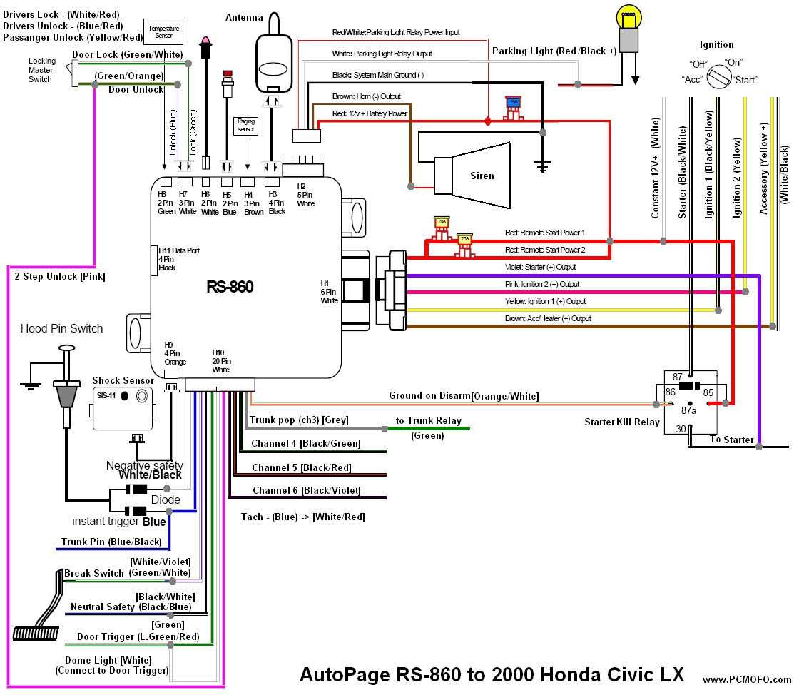 1997 acura integra radio wiring diagram eye lens replacement 1998 honda civic free engine image