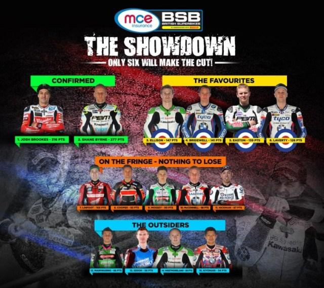 Showdown-2015