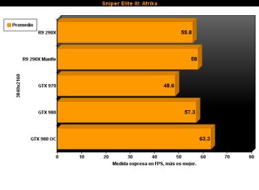 Sniper Elite III 4k