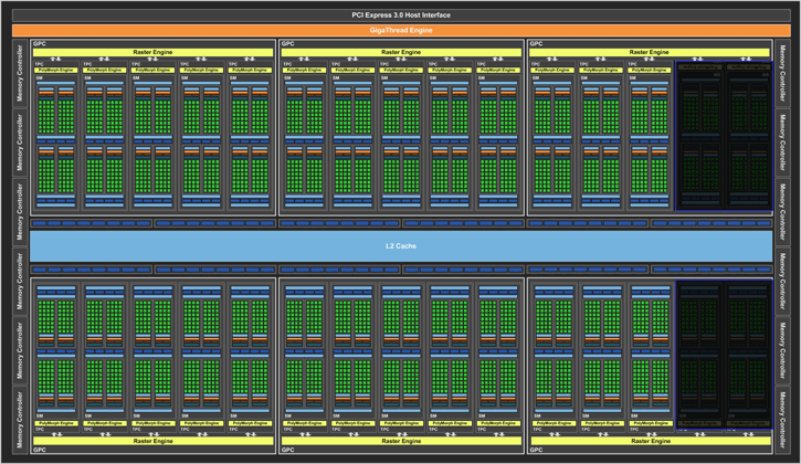 blockdiagram-1080ti