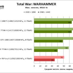 14-warhammer_aa