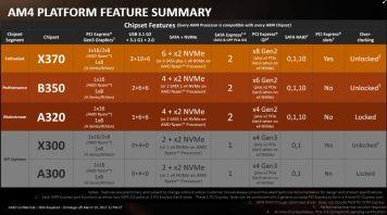 AMD-Ryzen-5-4