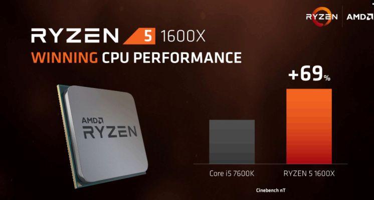 AMD-Ryzen-5-7