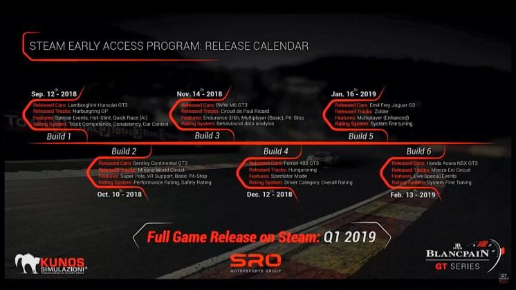 EA-Programm