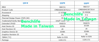 Intel-Core-i9-9900K-i7-9700K-2