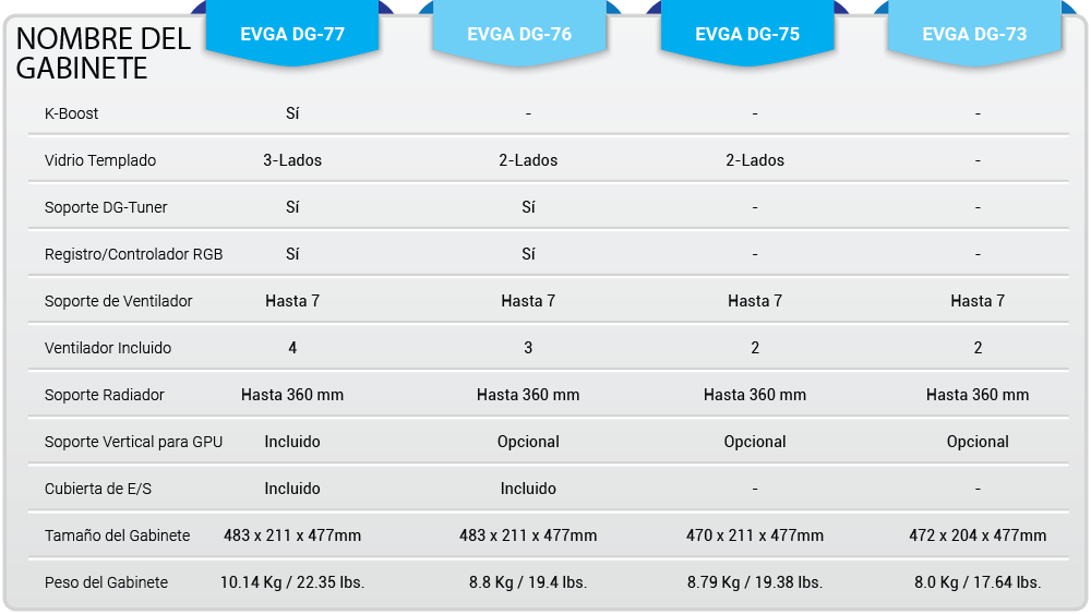 dg7_series_comparison_chart_03_LATAM