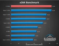 Intel-Core-i7-9700K-Benchmarks-04