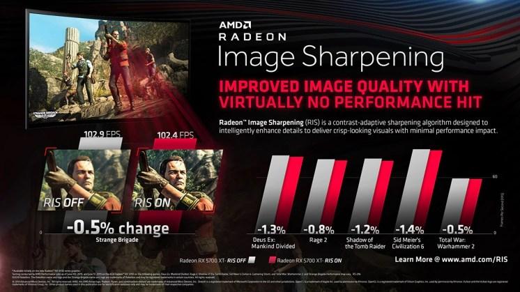 244945-Radeon-Image-Sharpening-infographic-1260x709