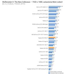 AMD-Radeon-RX-5700-Wolfenstein-II-1080p