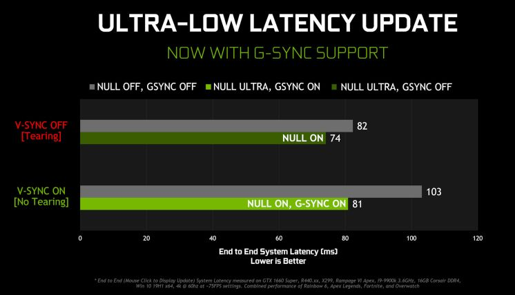 nvidia-ultra-low-latency-end-to-end-system-latency-testing