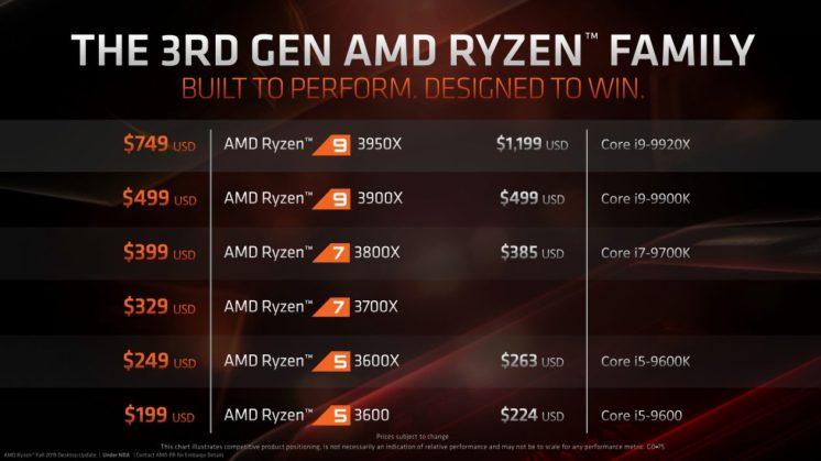 Ryzen-3950X-1