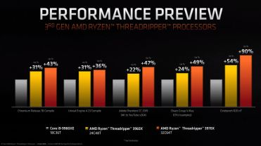 Threadripper-3960X-and-3970X-Performance
