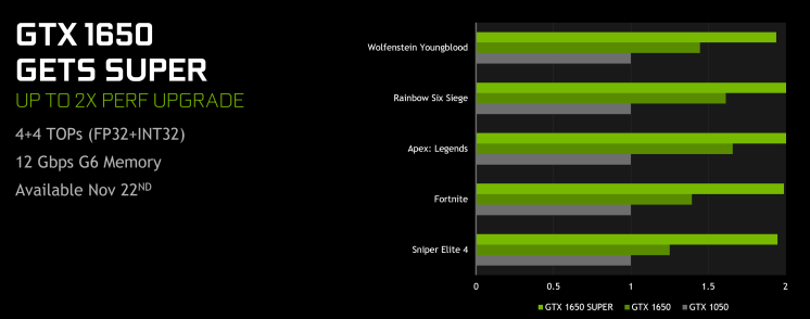 nvidia-geforce-gtx-1650-super-performance-crop