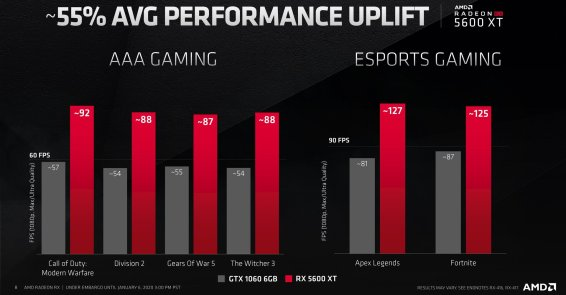 AMD-Radeon-RX-5600-XT-4