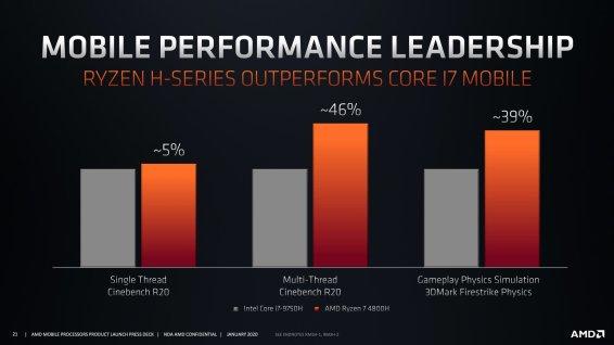 AMD-Ryzen-4000-Mobile-11