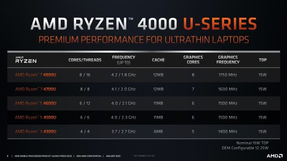 AMD-Ryzen-4000-Mobile-3