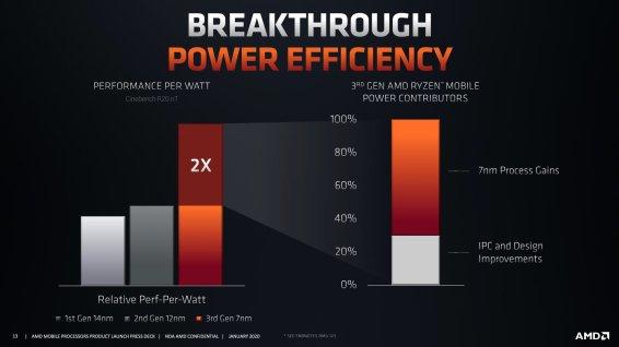 AMD-Ryzen-4000-Mobile-8