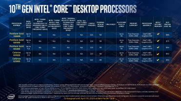 Intel-10th-Gen-Core-S-Series-CometLakeS-Videocardz-18