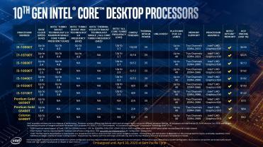 Intel-10th-Gen-Core-S-Series-CometLakeS-Videocardz-19