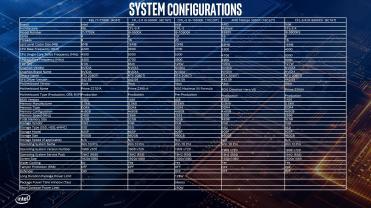Intel-10th-Gen-Core-S-Series-CometLakeS-Videocardz-25