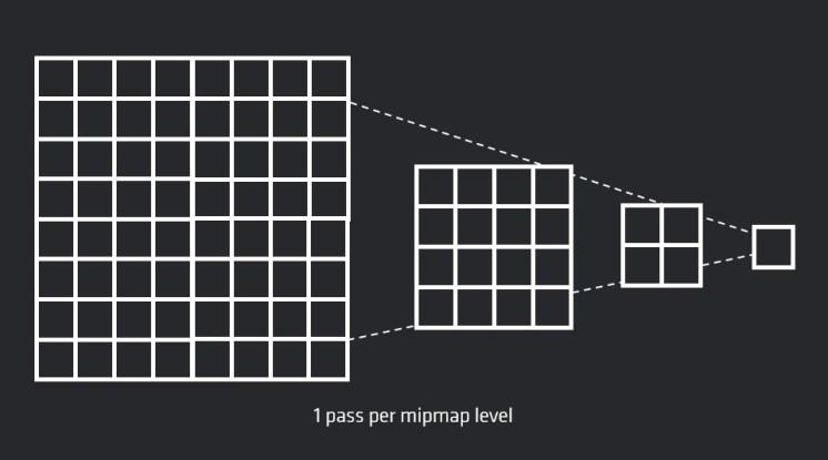 spd_multi_pass