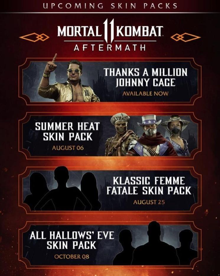 MK11 Aftermath Roadmap
