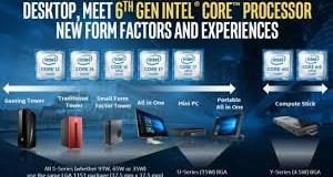 Intel Core Generasi 6 Motori Tiga Lenovo Yoga